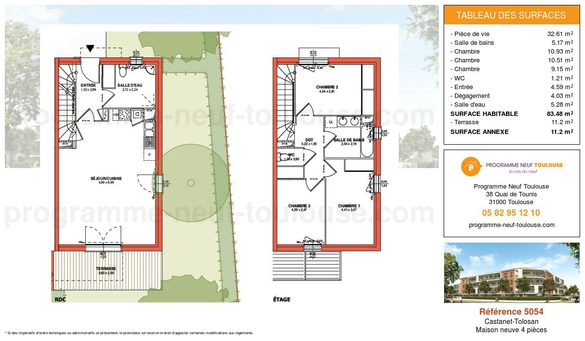 Plan pour un Maison neuve de  83.48m² à Castanet-Tolosan