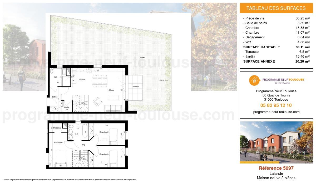 Plan pour un Maison neuve de  69.11m² à Lalande