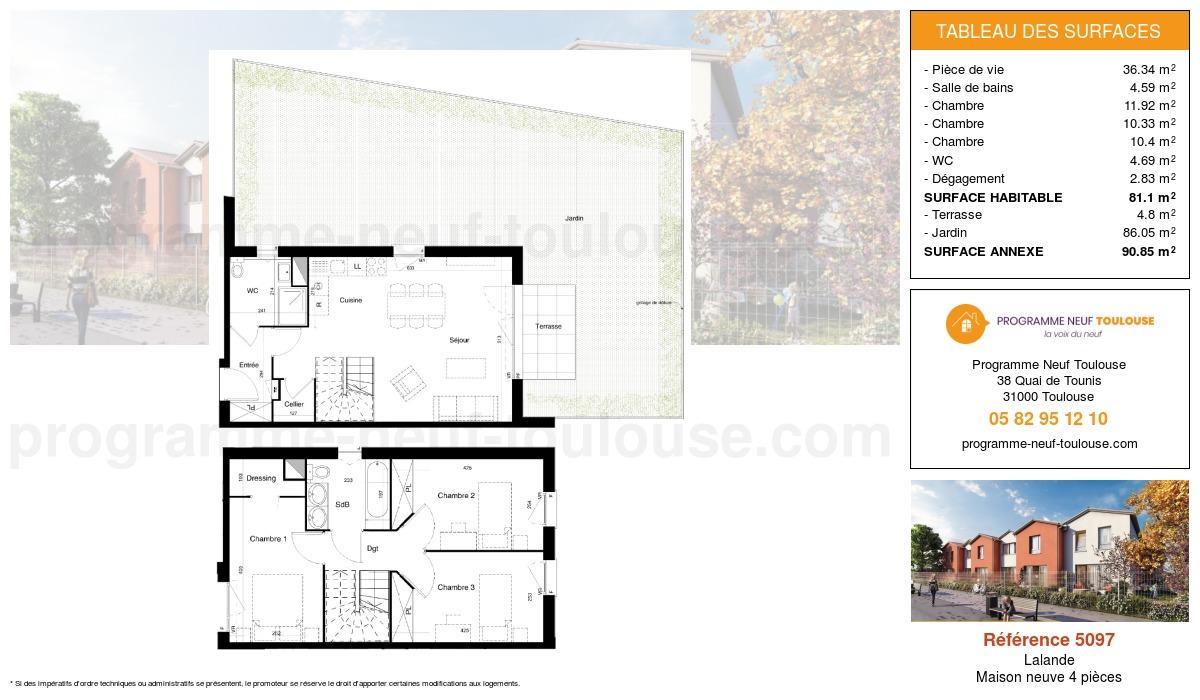 Plan pour un Maison neuve de  81.1m² à Lalande