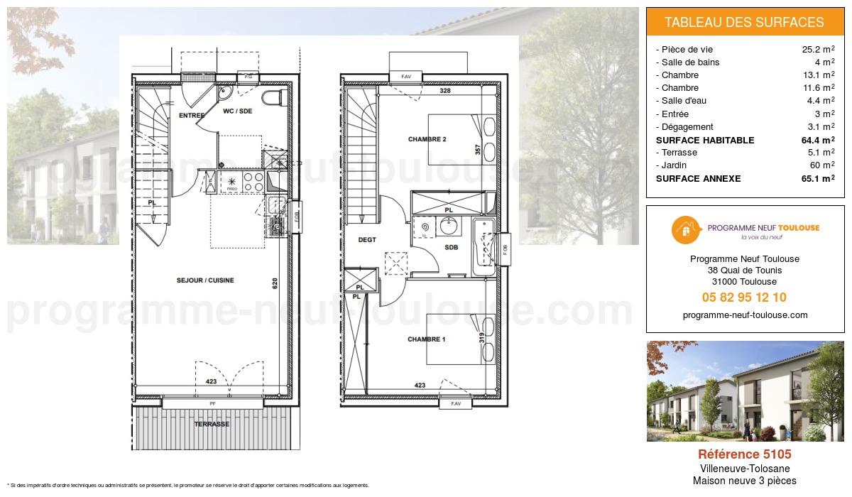 Plan pour un Maison neuve de  64.4m² à Villeneuve-Tolosane