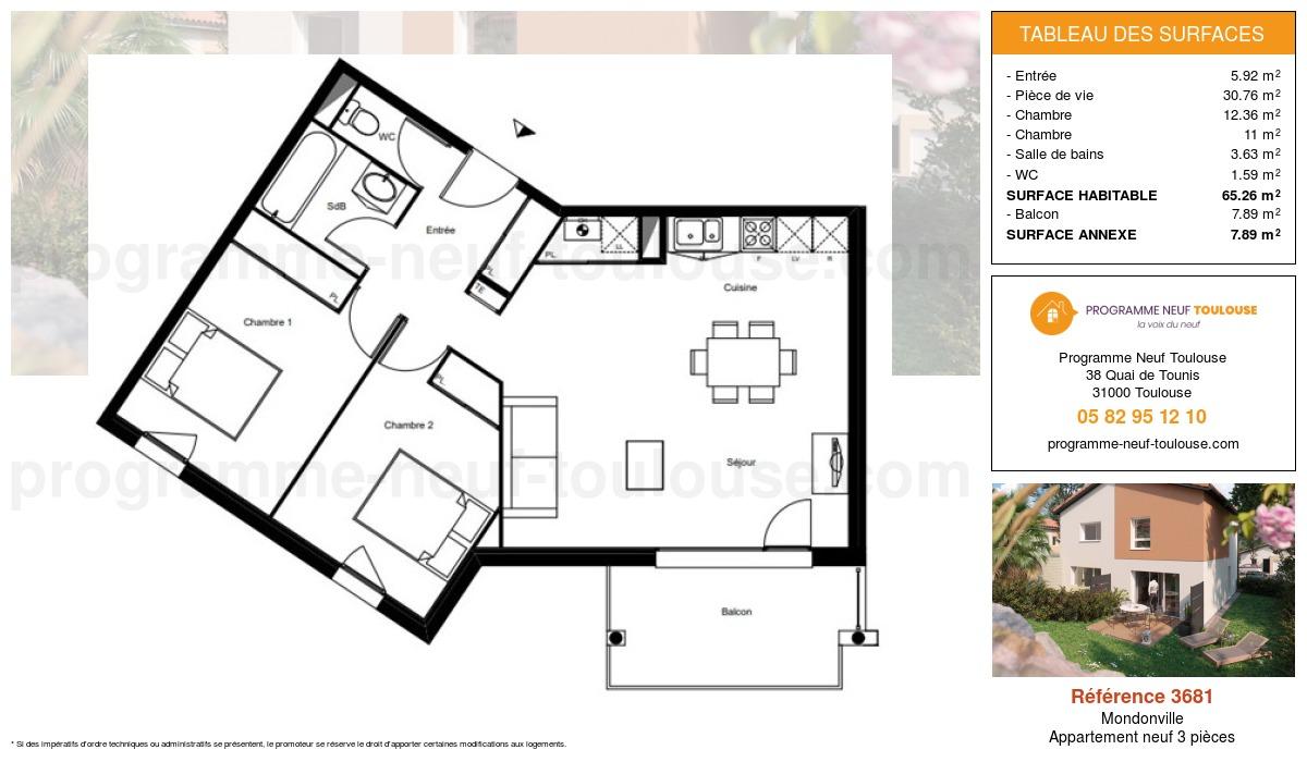 Plan pour un Appartement neuf de  65.26m² à Mondonville