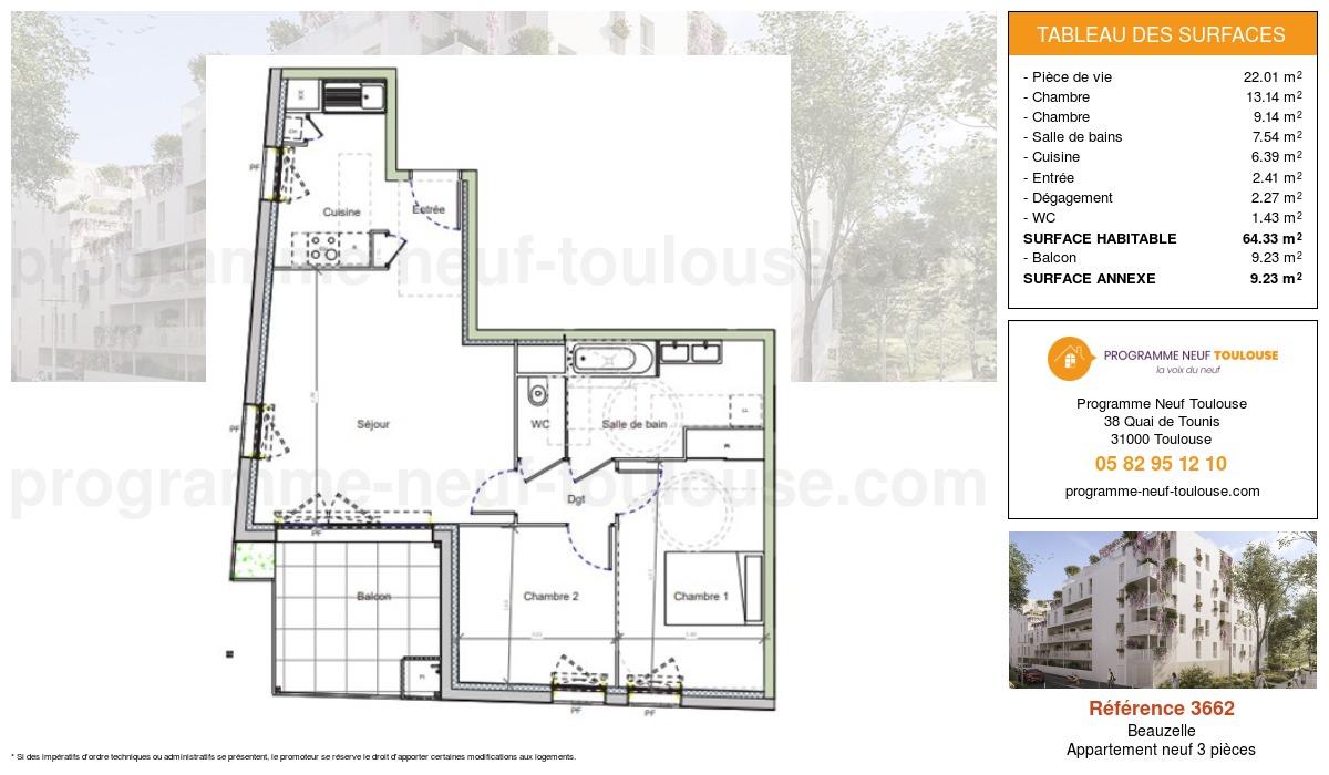 Plan pour un Appartement neuf de  64.33m² à Beauzelle