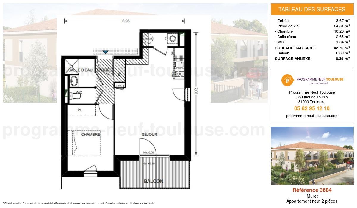 Plan pour un Appartement neuf de  42.76m² à Muret