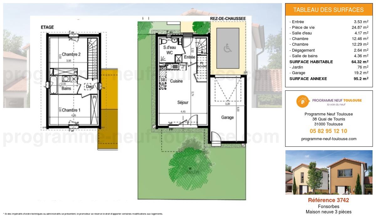Plan pour un Maison neuve de  64.32m² à Fonsorbes