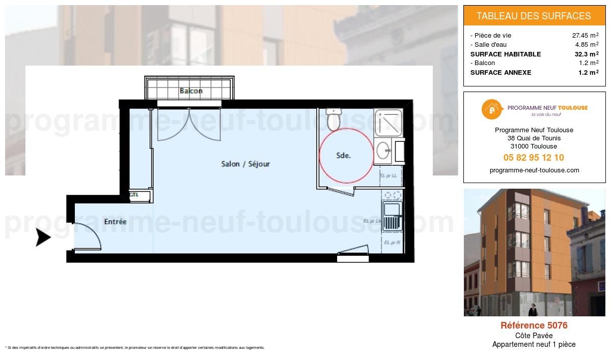 Plan pour un Appartement neuf de  32.5m² à Côte Pavée