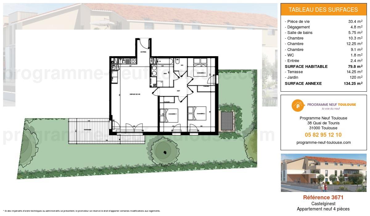 Plan pour un Appartement neuf de  79.8m² à Castelginest