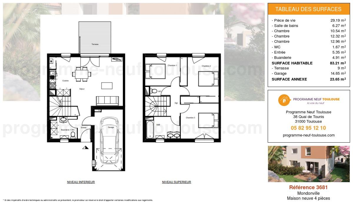 Plan pour un Maison neuve de  86.06m² à Mondonville