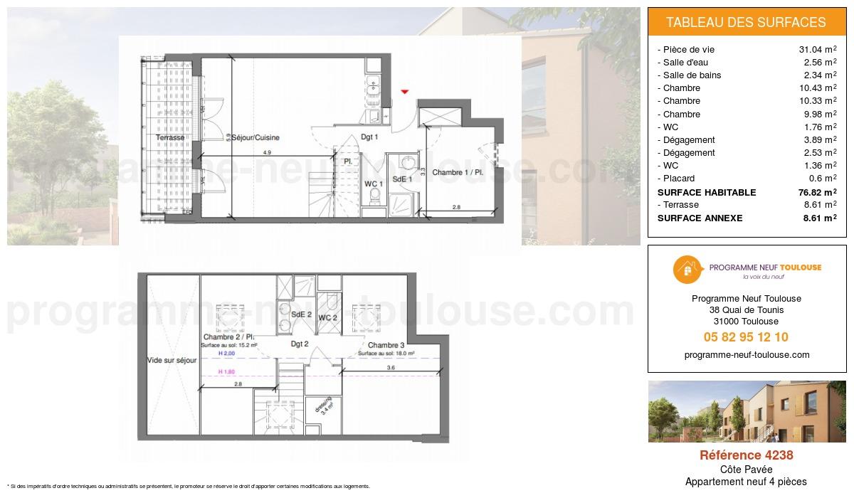 Plan pour un Appartement neuf de  76.79m² à Côte Pavée