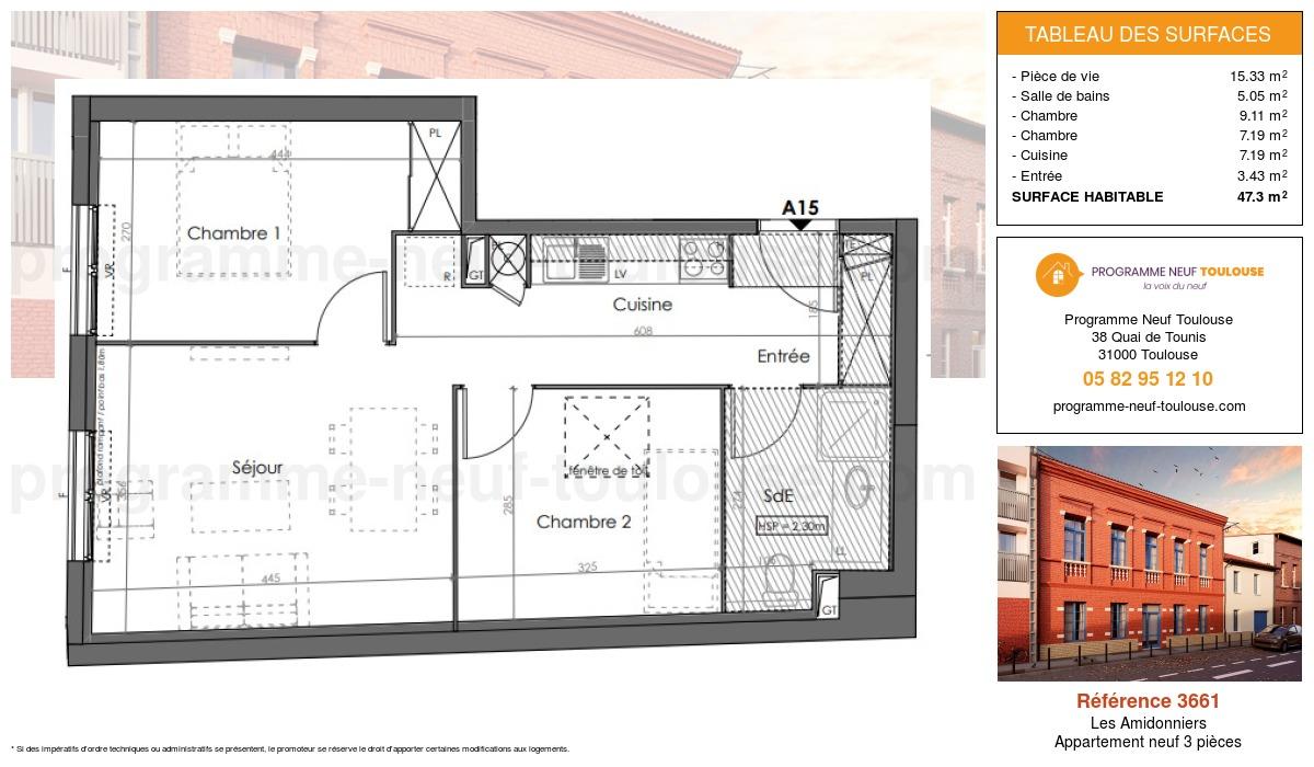 Plan pour un Appartement neuf de  51.03m² à Les Amidonniers