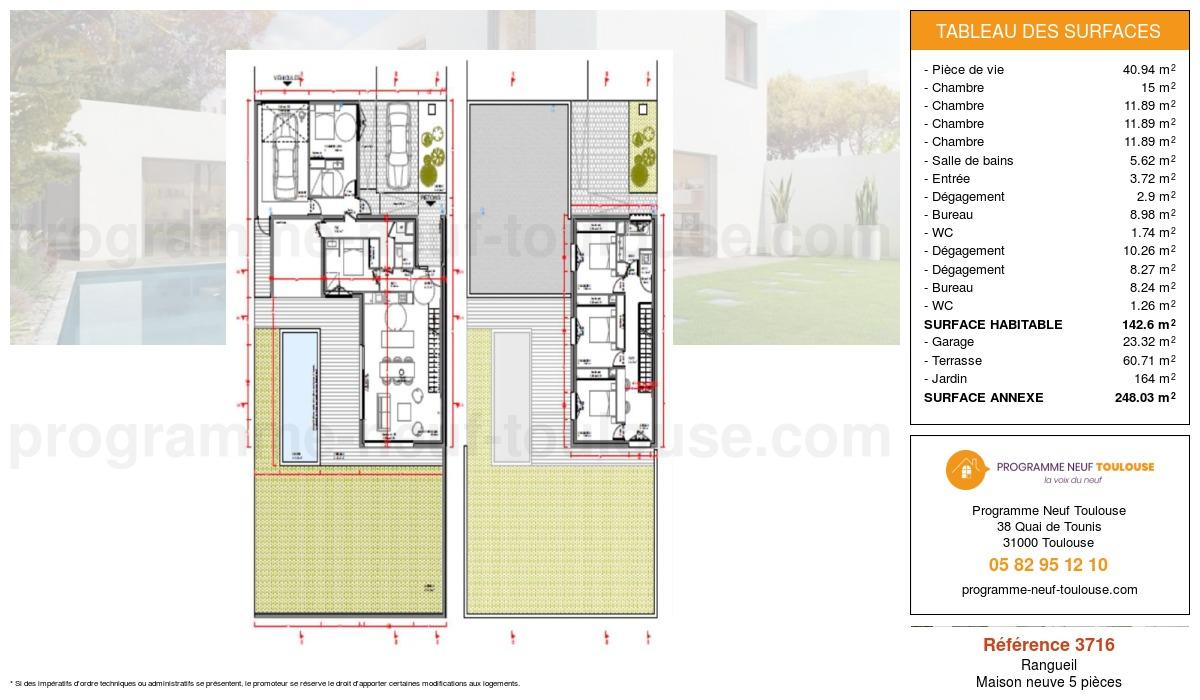 Plan pour un Maison neuve de  142.6m² à Rangueil