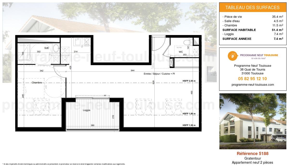 Plan pour un Appartement neuf de  54m² à Gratentour