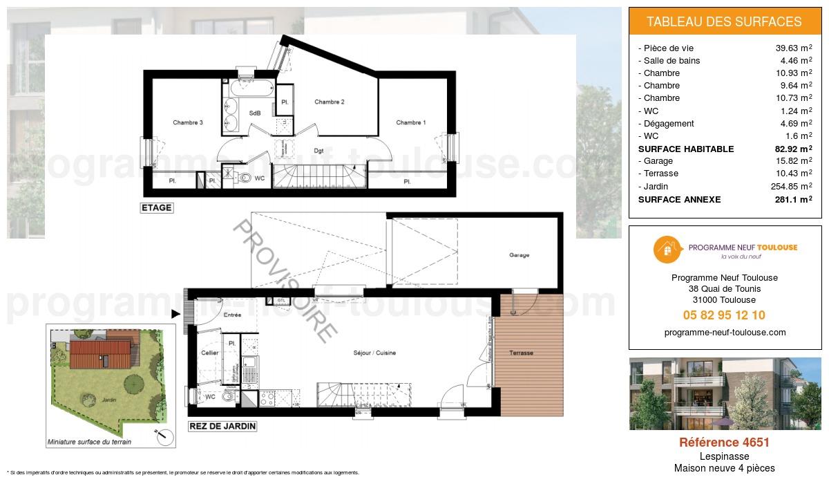 Plan pour un Maison neuve de  82.92m² à Lespinasse
