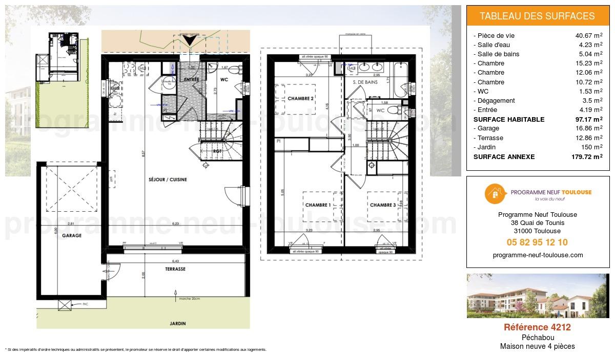 Plan pour un Maison neuve de  97.9m² à Péchabou