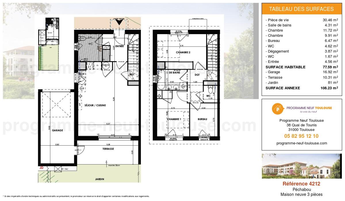 Plan pour un Maison neuve de  80.76m² à Péchabou