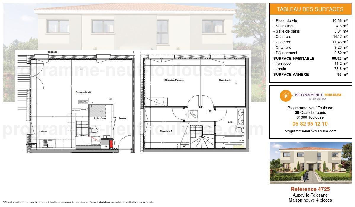 Plan pour un Maison neuve de  88.82m² à Auzeville-Tolosane