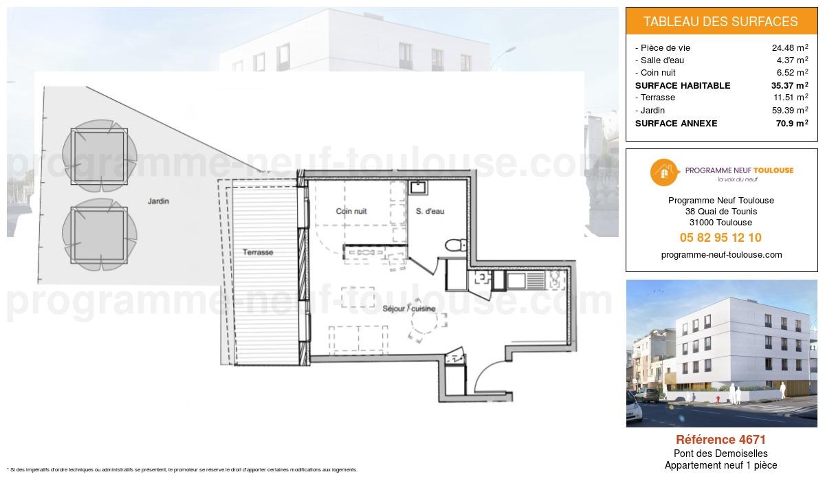 Plan pour un Appartement neuf de  35.38m² à Pont des Demoiselles