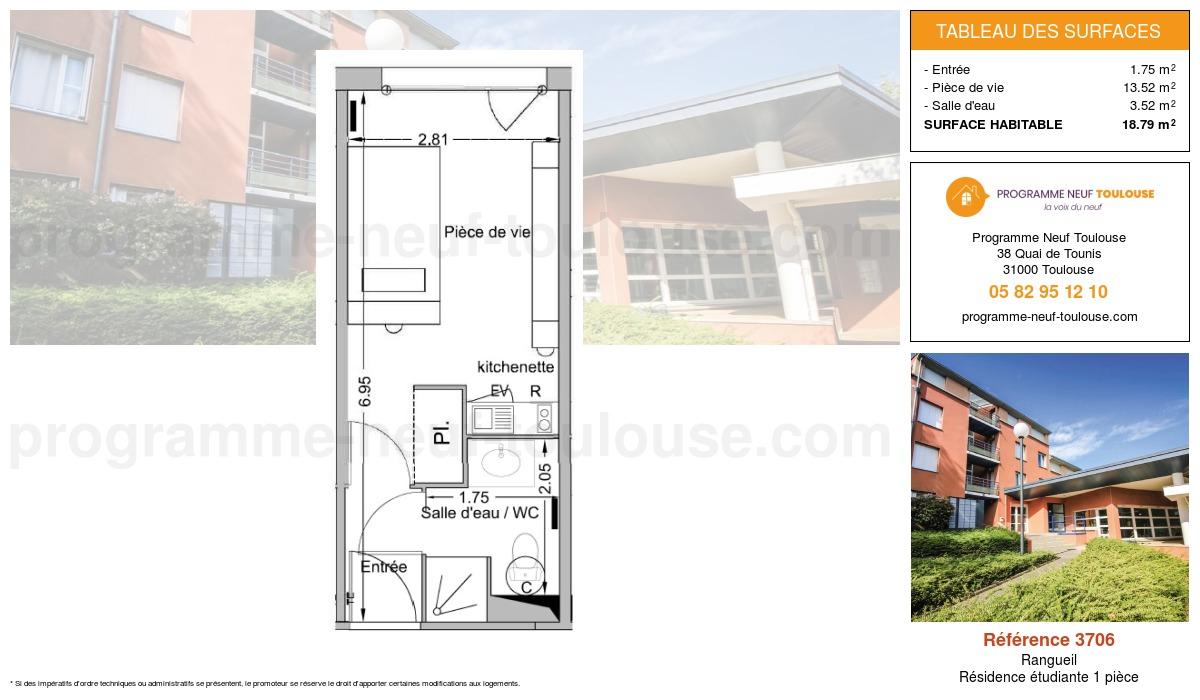 Plan pour un Résidence étudiante de  18.79m² à Rangueil