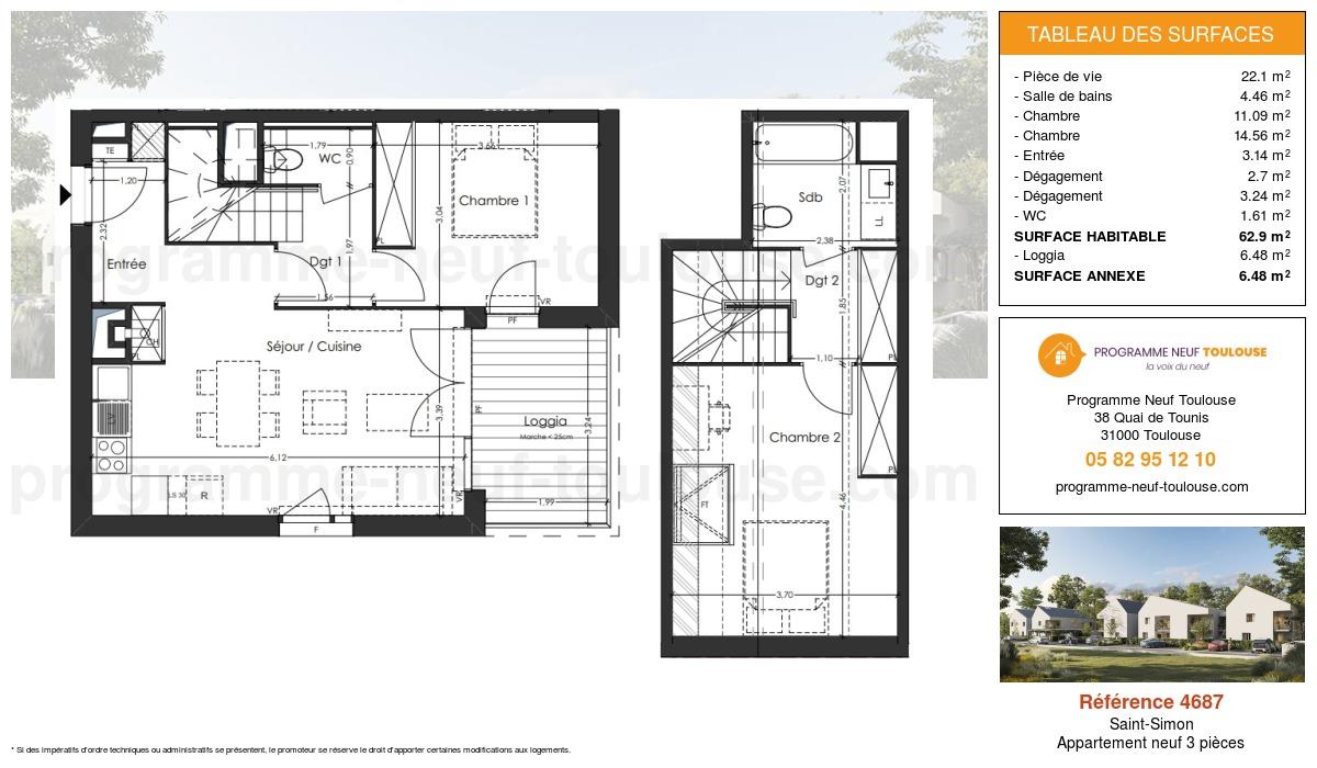 Plan pour un Appartement neuf de  62.9m² à Saint-Simon