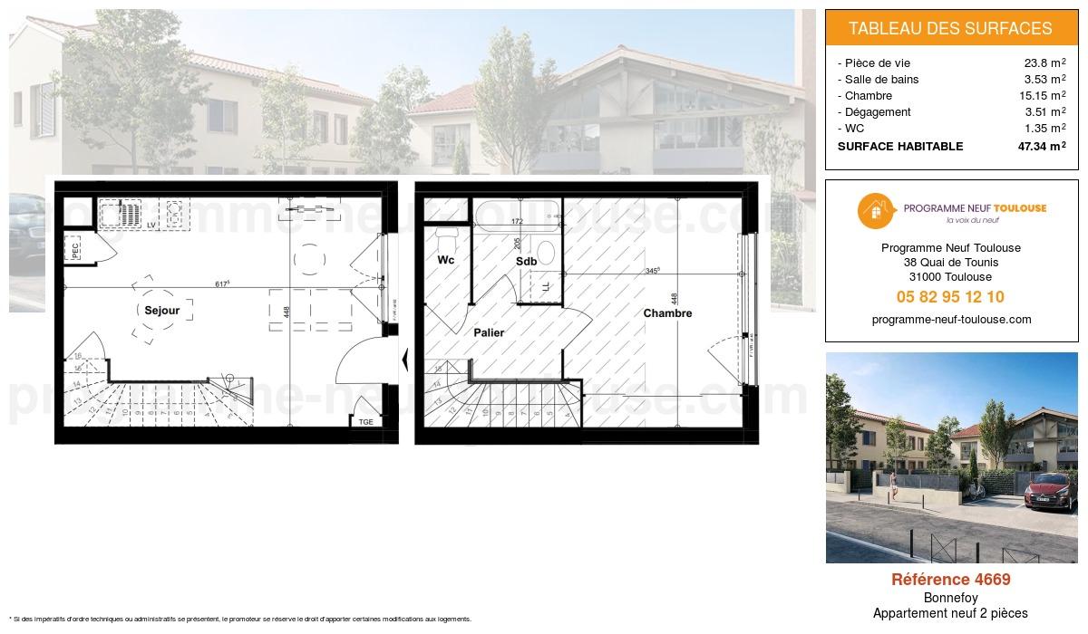 Plan pour un Appartement neuf de  47.34m² à Bonnefoy