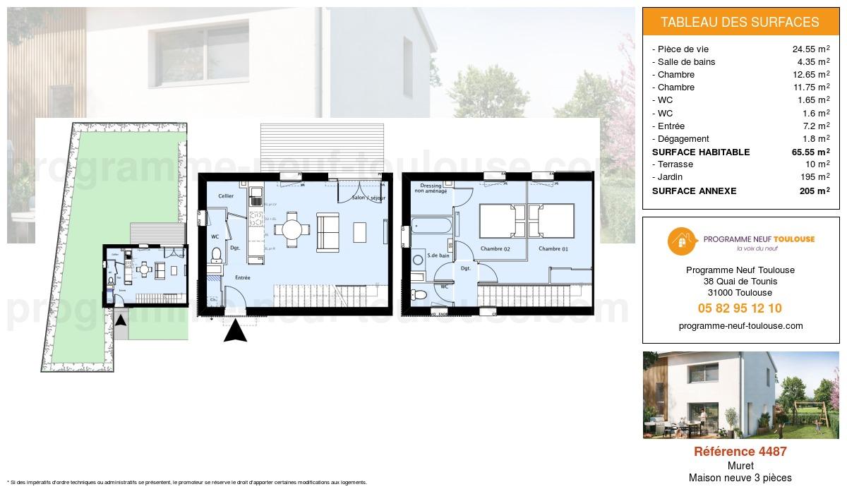 Plan pour un Maison neuve de  65.55m² à Muret