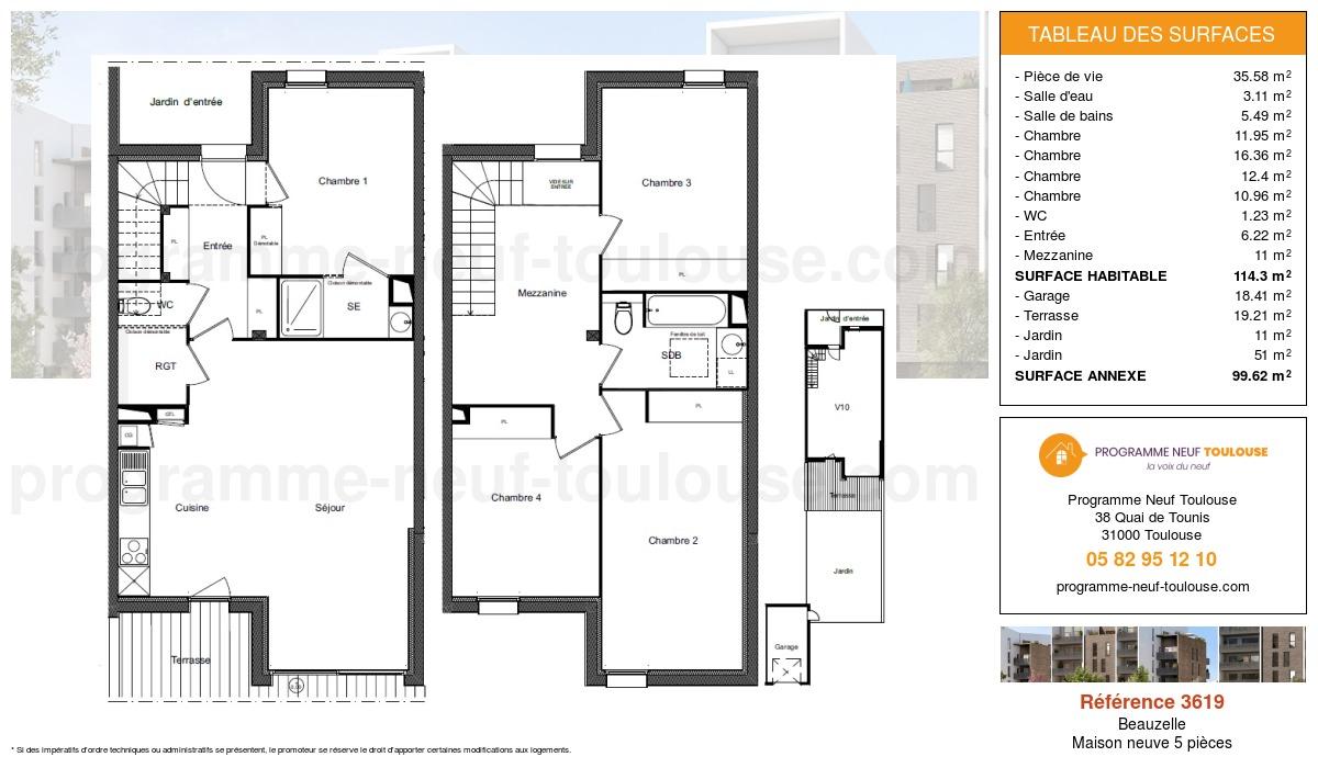 Plan pour un Maison neuve de  114.3m² à Beauzelle