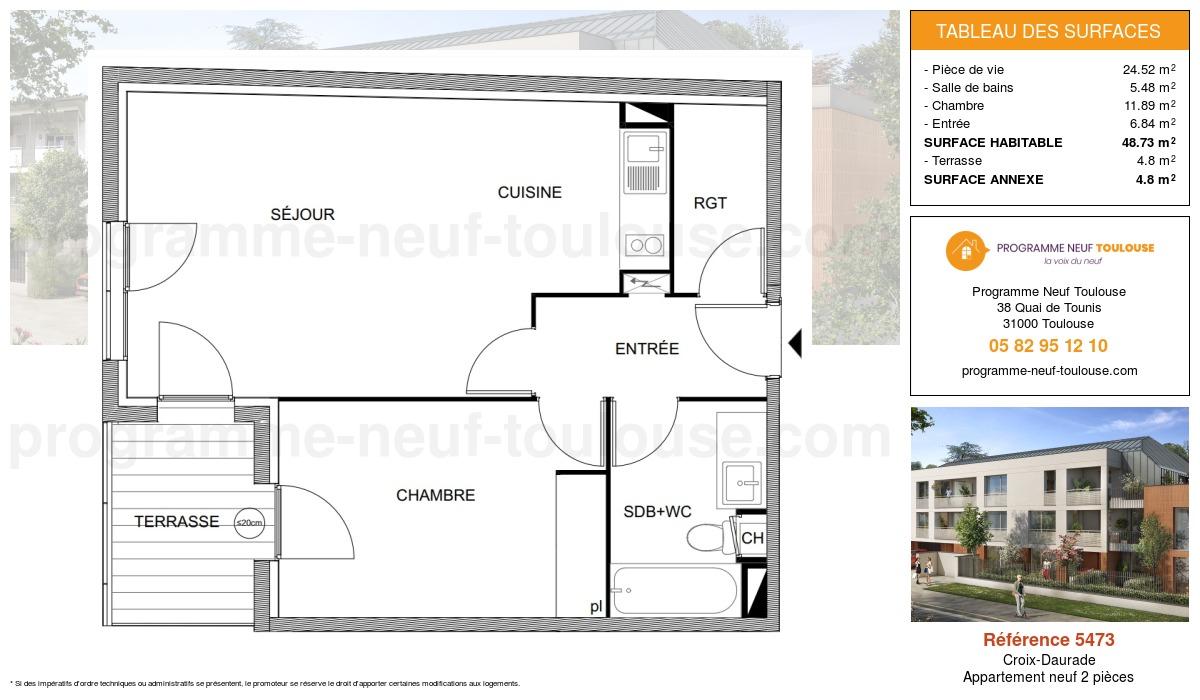 Plan pour un Appartement neuf de  48.73m² à Croix-Daurade