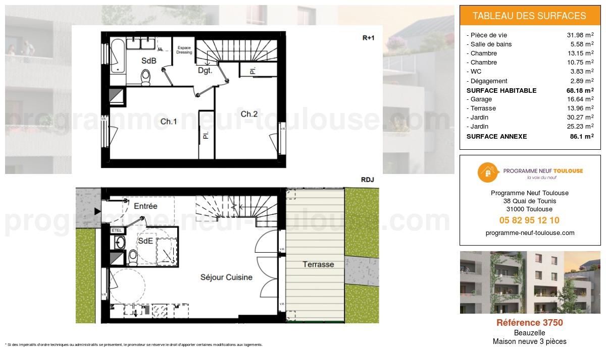 Plan pour un Maison neuve de  68.18m² à Beauzelle