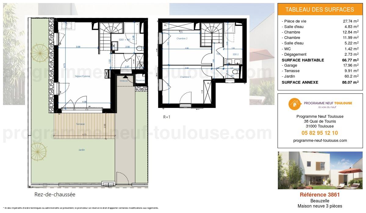 Plan pour un Maison neuve de  66.77m² à Beauzelle