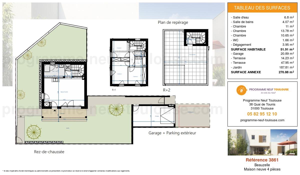 Plan pour un Maison neuve de  82.65m² à Beauzelle