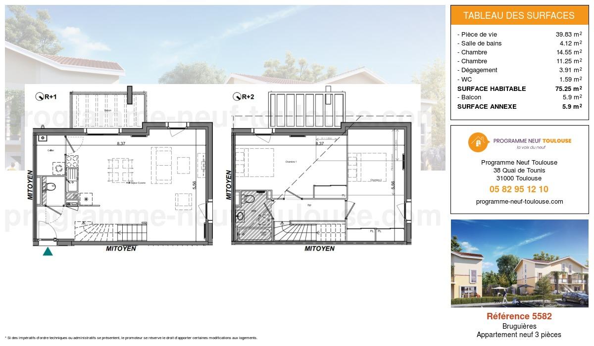 Plan pour un Appartement neuf de  75.25m² à Bruguières
