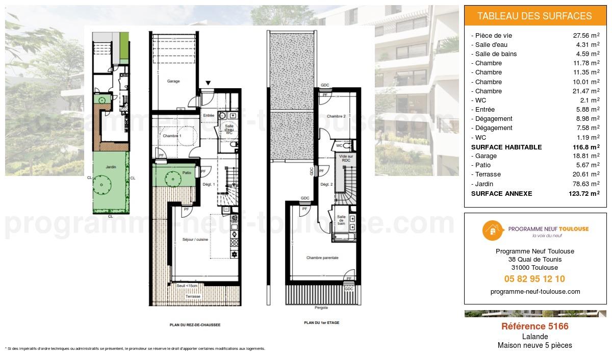Plan pour un Maison neuve de  117.2m² à Lalande