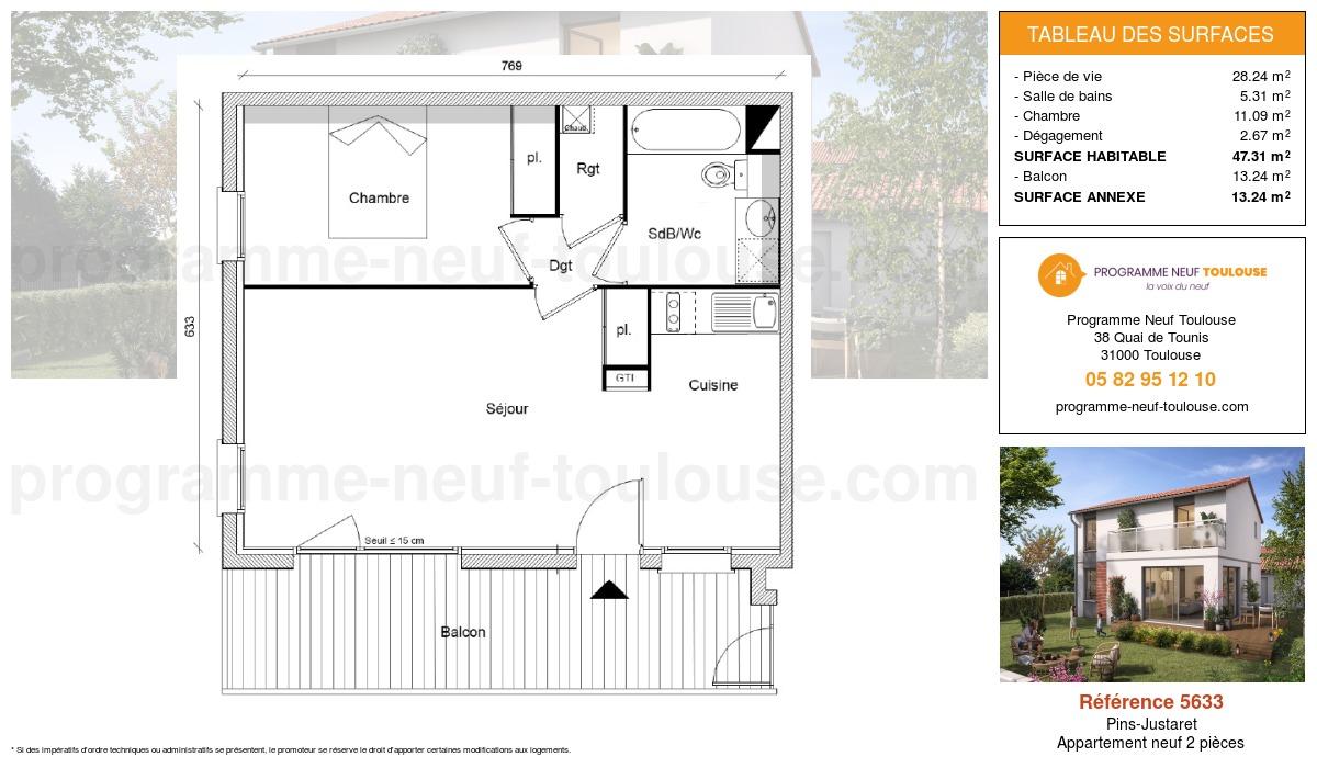 Plan pour un Appartement neuf de  47.31m² à Pins-Justaret