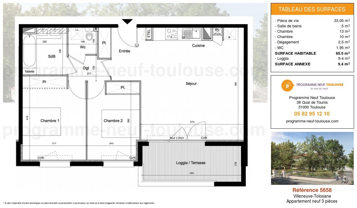 Plan pour un Appartement neuf de  65.5m² à Villeneuve-Tolosane
