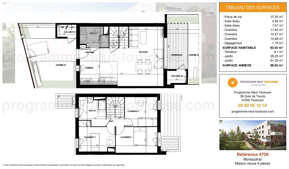 Plan pour un Maison neuve de  83.02m² à Montaudran