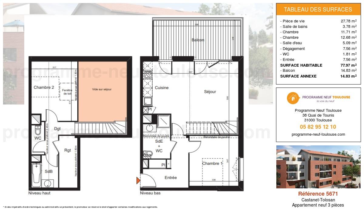 Plan pour un Appartement neuf de  77.97m² à Castanet-Tolosan