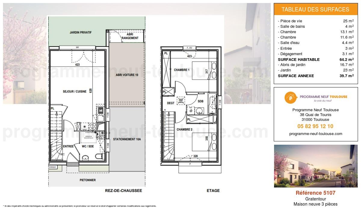 Plan pour un Maison neuve de  64.2m² à Gratentour