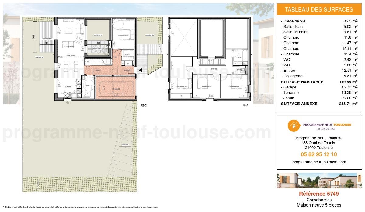 Plan pour un Maison neuve de  119.88m² à Cornebarrieu
