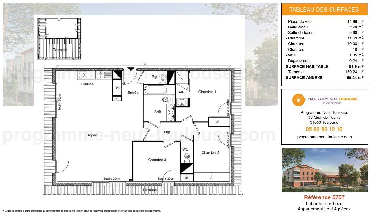 Plan pour un Appartement neuf de  91.9m² à Labarthe-sur-Lèze