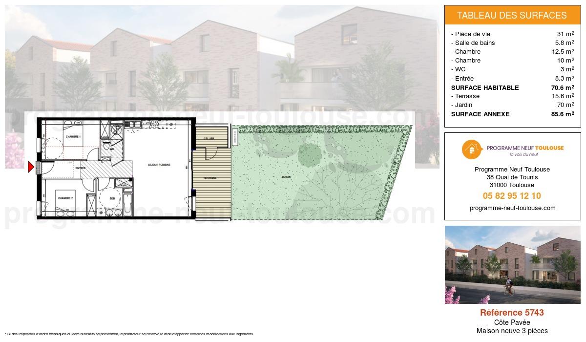 Plan pour un Maison neuve de  70.6m² à Côte Pavée