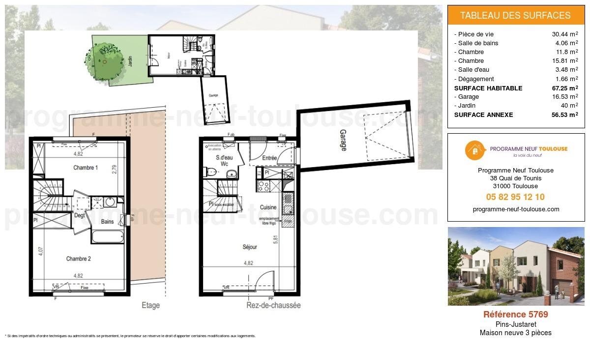 Plan pour un Maison neuve de  67.25m² à Pins-Justaret