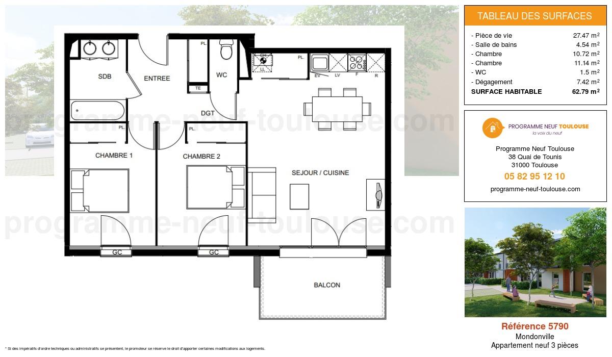 Plan pour un Appartement neuf de  62.79m² à Mondonville