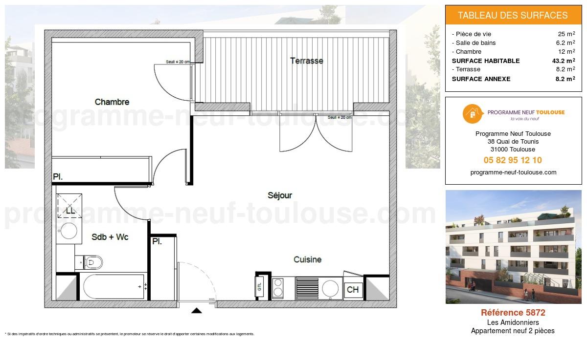 Plan pour un Appartement neuf de  43.2m² à Les Amidonniers
