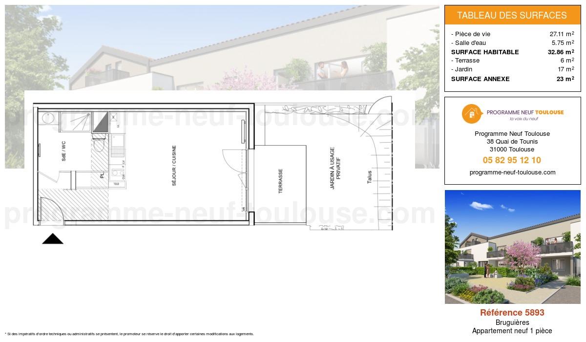Plan pour un Appartement neuf de  32.86m² à Bruguières
