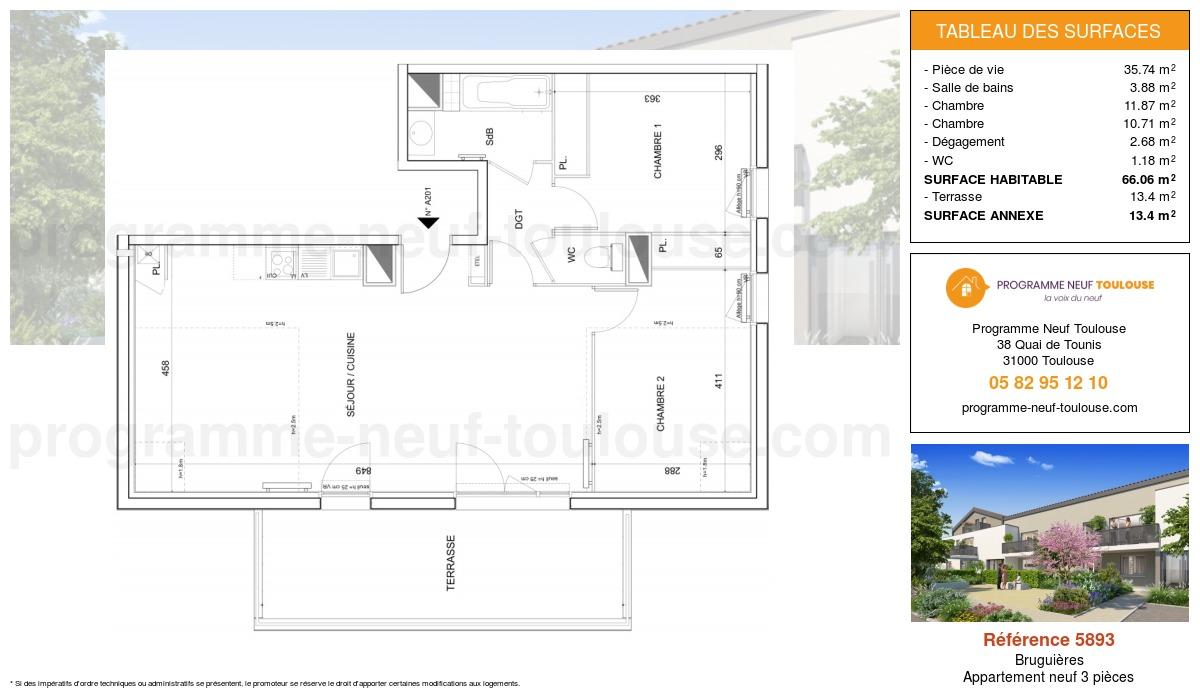 Plan pour un Appartement neuf de  66.06m² à Bruguières