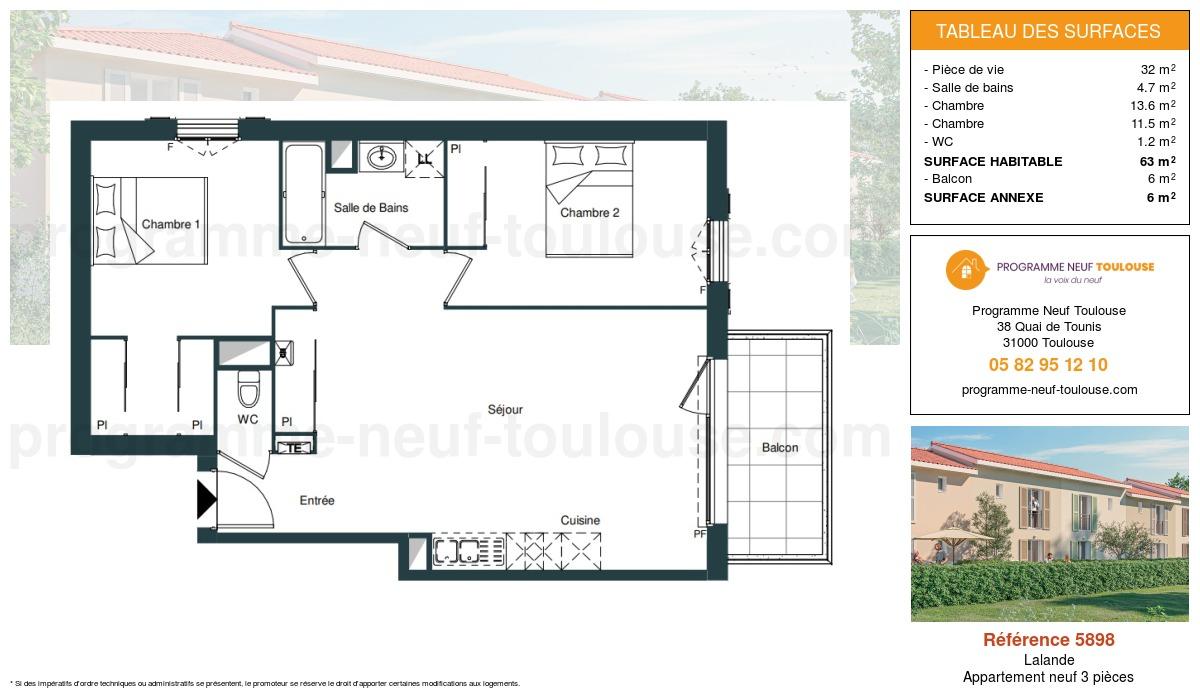 Plan pour un Appartement neuf de  63m² à Lalande