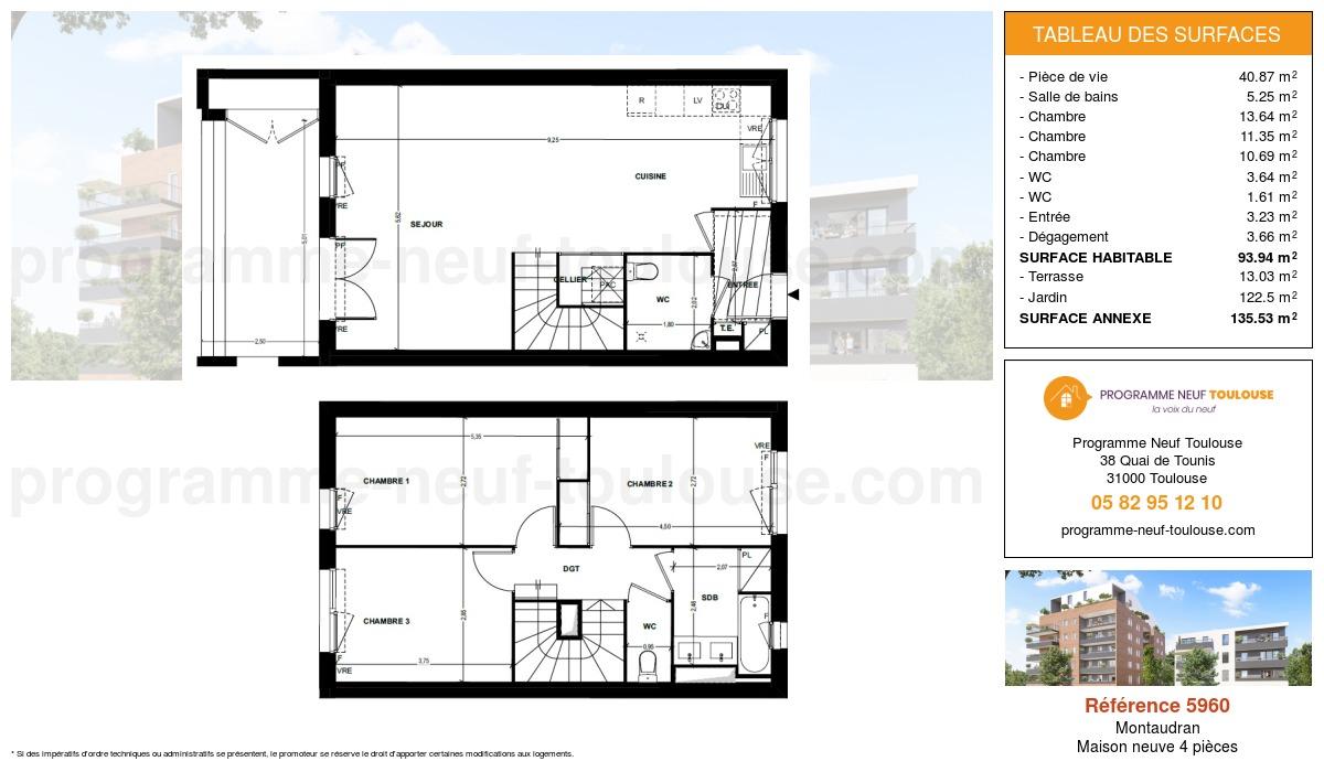 Plan pour un Maison neuve de  93.94m² à Montaudran